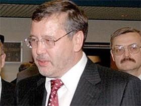 Гриценко