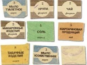 продуктовые карты