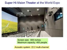 Супер Hi-Vision Тв