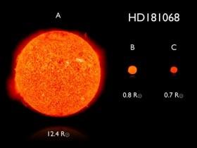 троичная астральная технология