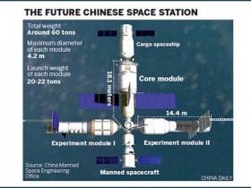 орбитальную установку,КНР