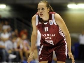 Женская юниорская сборная Украины по баскетболу