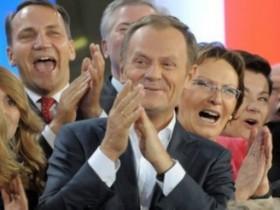 Партия Качиньского