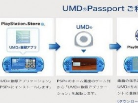 UMD Passport для PlayStation Vita