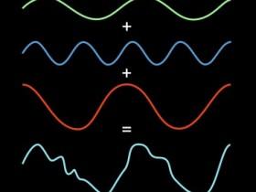 Скорость обработки цифровых фото и музыки,оперативное переустройство Фурье