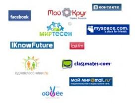 опасность, безопасность, соцсети, odnoklassniki, в контакте, скайп, компании, утечка, коллективные требования, запрет, бан, помощь, интернет, система, отдел сотрудников, менеджмент, реклама