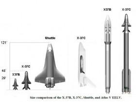 Тайный военнослужащий инструмент X-37B