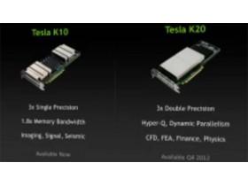 Tesla K20