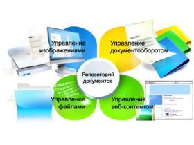 Программы ECM