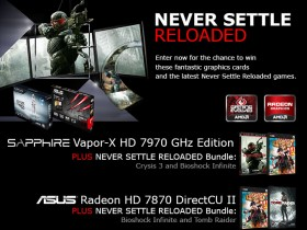 AMD Never Settle Reloaded: