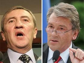 Ющенко,черновецкий
