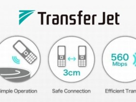 TransferJet