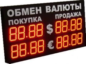 курс денежных единиц