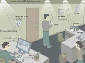 Технологии: Li-Fi даст скорость в 100 раз больше, чем Wifi