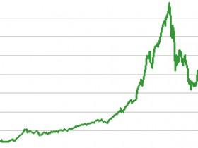Фондовые продажи в Японии закончились небольшим подъемом