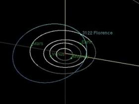Сближение с астероидом