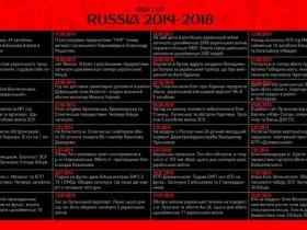 календарь ЧМ-2018