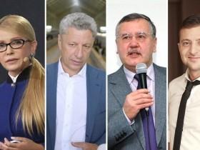 топ-кандидаты