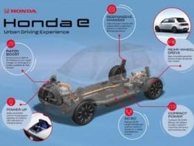 Электромобиль Honda