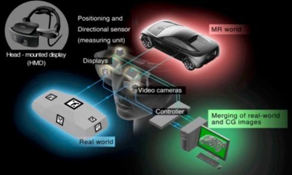 Технология Canon продемонстрирует онлайн субъект со всех боков