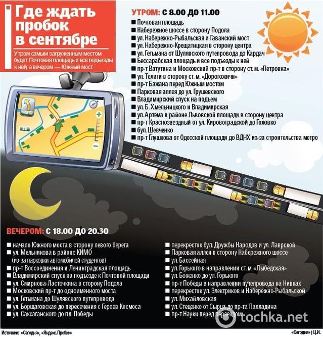 Через две недели Киев заблокирует гигантская пробка