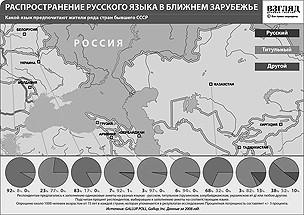 Крымско-татарский язык сделают региональным в Крыму