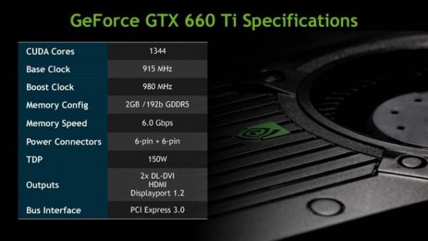 Анонсирована NVIDIA GeForce GTX 660 Ti