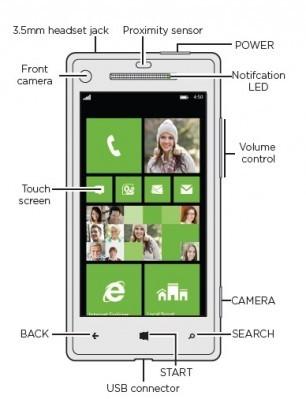 Свежие детали о телефоне HTC Аккорд