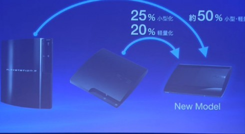 Сони продемонстрировала свежую версию PlayStation 3