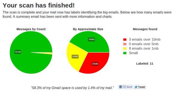 Сегодня веб-сайтом дня оглашается FindBigMail