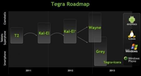 Nvidiа официально представит Tegra 4 в масштабах демонстрации CES