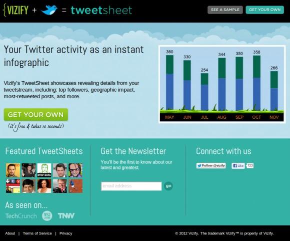 Сегодня веб-сайтом дня оглашается Vizify TweetSheet