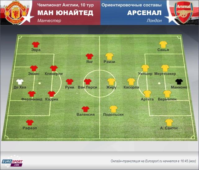 «Манчестер Юнайтед» - «Арсенал»: картина перед матчем