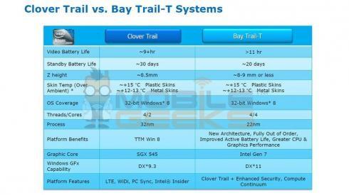 """Платформа Intel Atom обрела """"2-ое появление"""""""