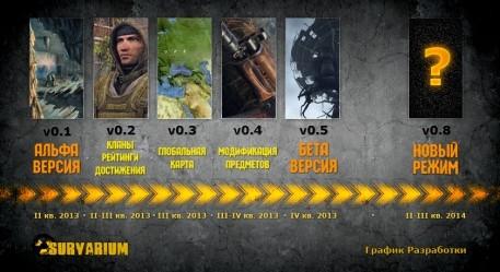 Vostok Games сообщила о подготовке Survaruim на 2013 год