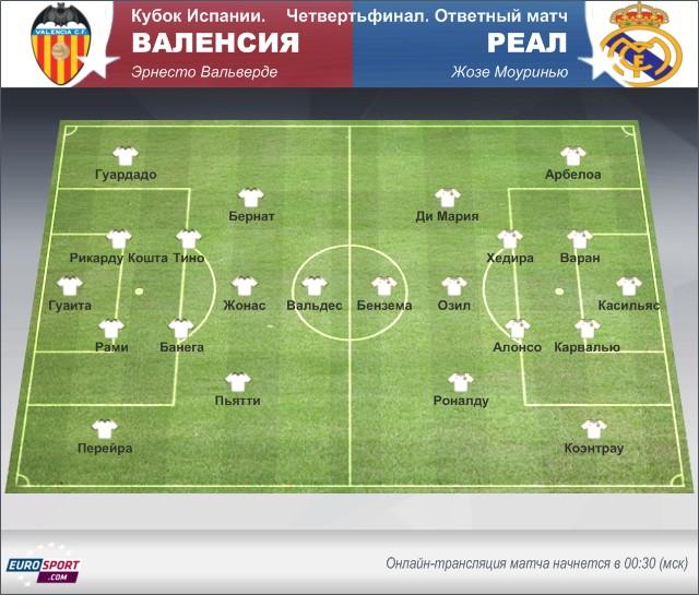 Анонс:Кубок Испании, «Валенсия» – «Реал»