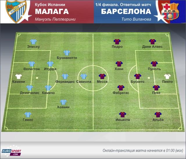 Анонс: Кубок Испании, «Малага» – «Барселона»