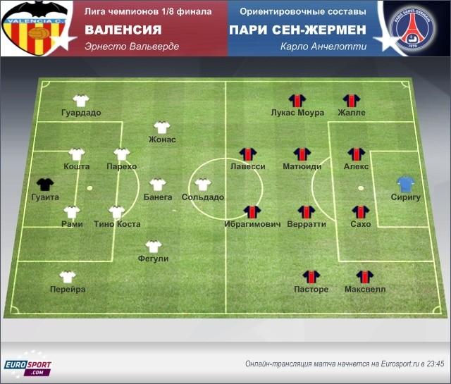 Анонс: Лига чемпионов, 1/8 конца, «Валенсия» – «ПСЖ»