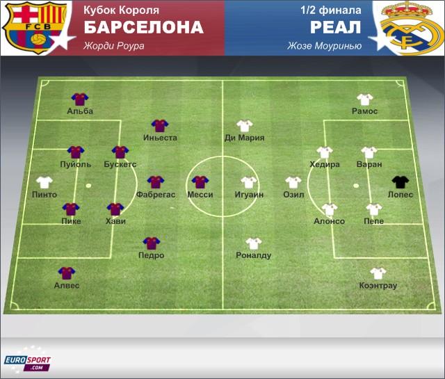 Кубок Испании, 1/2 конца:«Барселона» – «Реал»: анонс