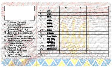 Период действия водительских удостоверений меняется