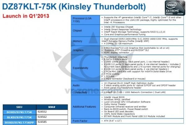 Intel продемонстрировала стенд с материнкой DZ87KLT-75K
