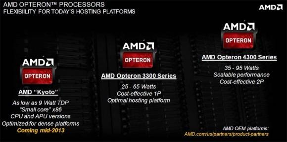 Свежие микропроцессоры AMD Kyoto