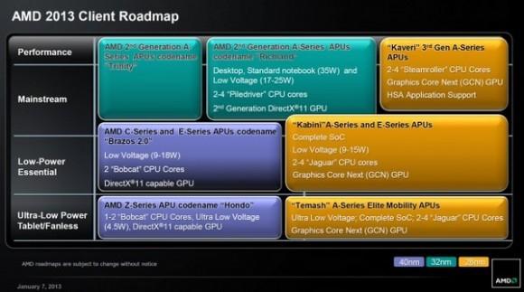 Biostar обнародовала детали о грядущих микропроцессорах AMD