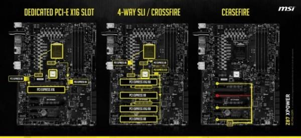 Доступны характеристики исходной платы MSI Z87 XPower