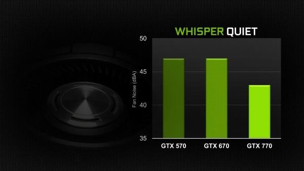 Организация Nvidiа официально продемонстрировала адаптер GeForce GTX 770
