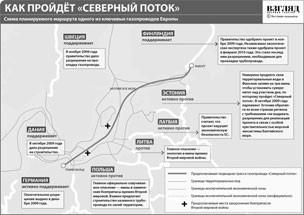 Газпром пеняет на неполноценную загрузку «Северного потока» в ЕС