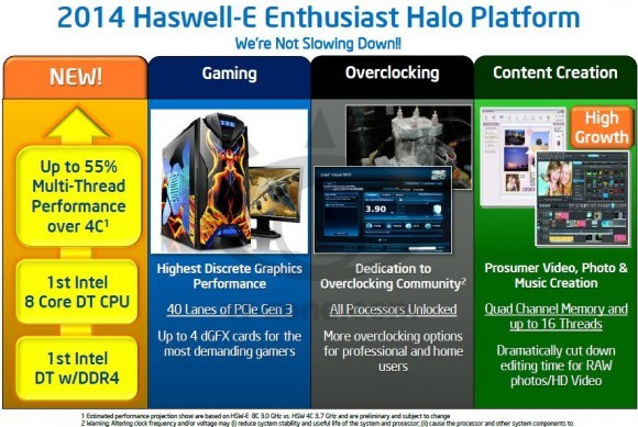 Десктопные восьмиядерники Intel Haswell-E будут в 2014