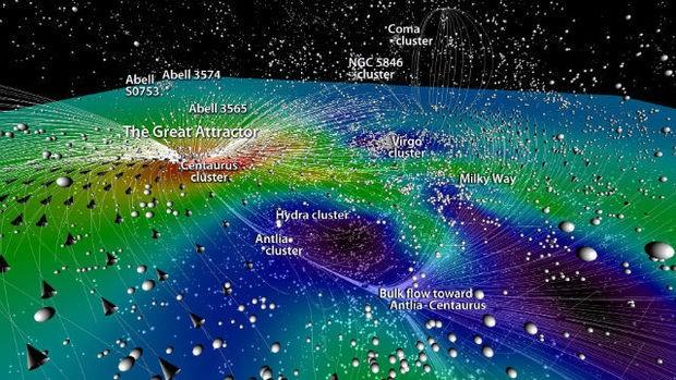 Исследователи спроектировали карту перемещений близкого вселенной