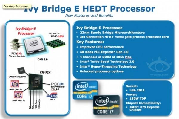 Микропроцессоры Intel Ivy Bridge-E покажут 4 и 11 октября