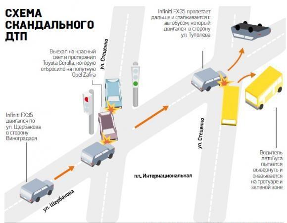 Отец потерянного пассажира Инфинити в Киеве обвиняет светофоры